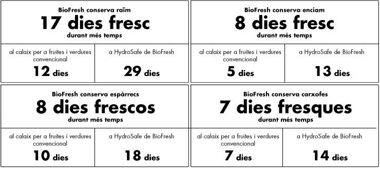 biofresh_ets
